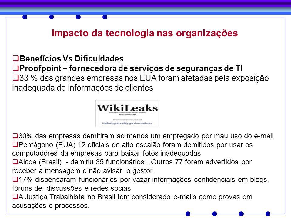 Impacto da tecnologia nas organizações Benefícios Vs Dificuldades Proofpoint – fornecedora de serviços de seguranças de TI 33 % das grandes empresas n