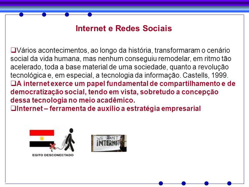 Internet e Redes Sociais Vários acontecimentos, ao longo da história, transformaram o cenário social da vida humana, mas nenhum conseguiu remodelar, e