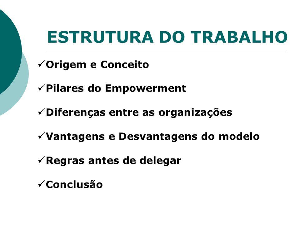 ESTRUTURA DO TRABALHO Origem e Conceito Pilares do Empowerment Diferenças entre as organizações Vantagens e Desvantagens do modelo Regras antes de delegar Conclusão