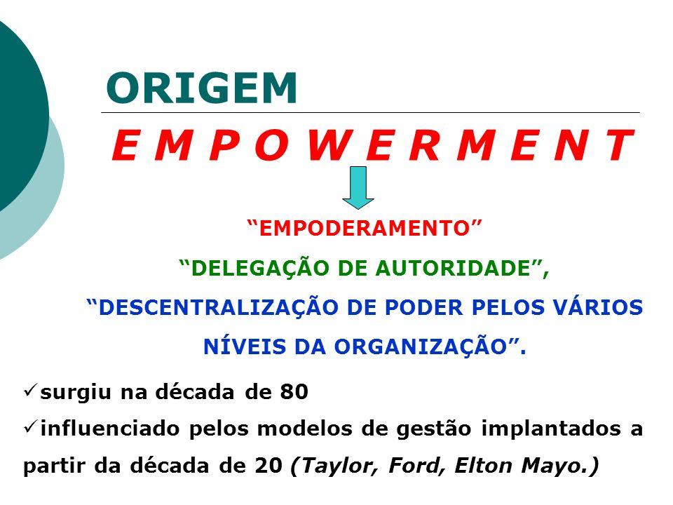 ORIGEM EMPODERAMENTO DELEGAÇÃO DE AUTORIDADE, DESCENTRALIZAÇÃO DE PODER PELOS VÁRIOS NÍVEIS DA ORGANIZAÇÃO.