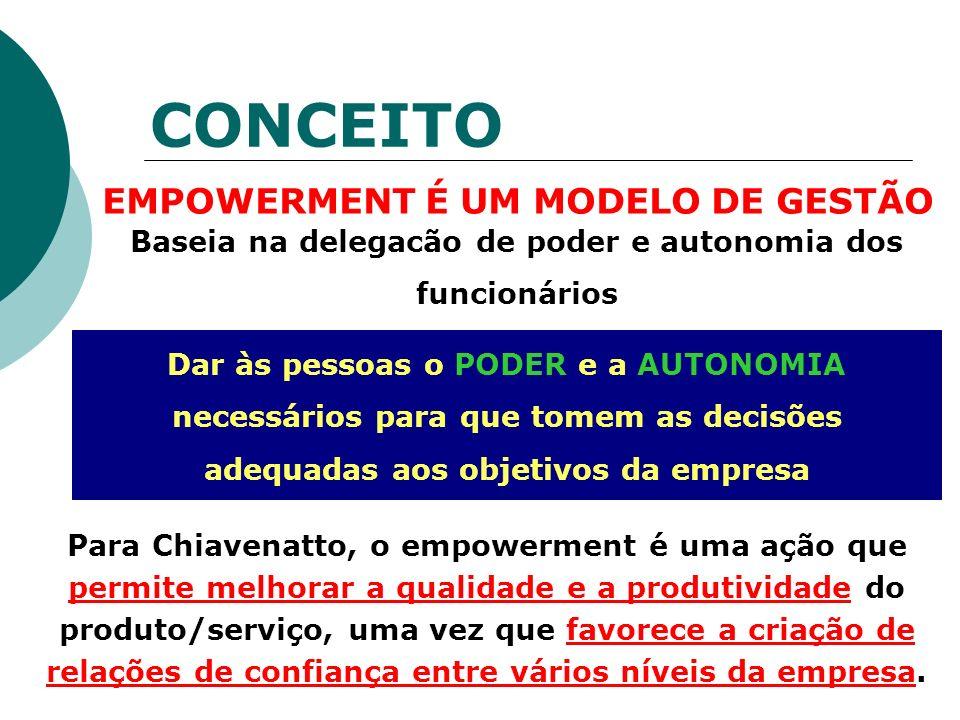 CONCEITO EMPOWERMENT É UM MODELO DE GESTÃO Baseia na delegacão de poder e autonomia dos funcionários Dar às pessoas o PODER e a AUTONOMIA necessários