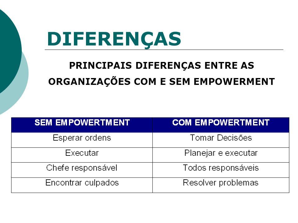 DIFERENÇAS PRINCIPAIS DIFERENÇAS ENTRE AS ORGANIZAÇÕES COM E SEM EMPOWERMENT
