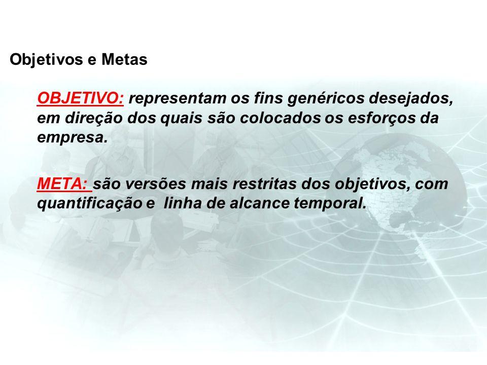 Objetivos e Metas OBJETIVO: representam os fins genéricos desejados, em direção dos quais são colocados os esforços da empresa. META: são versões mais