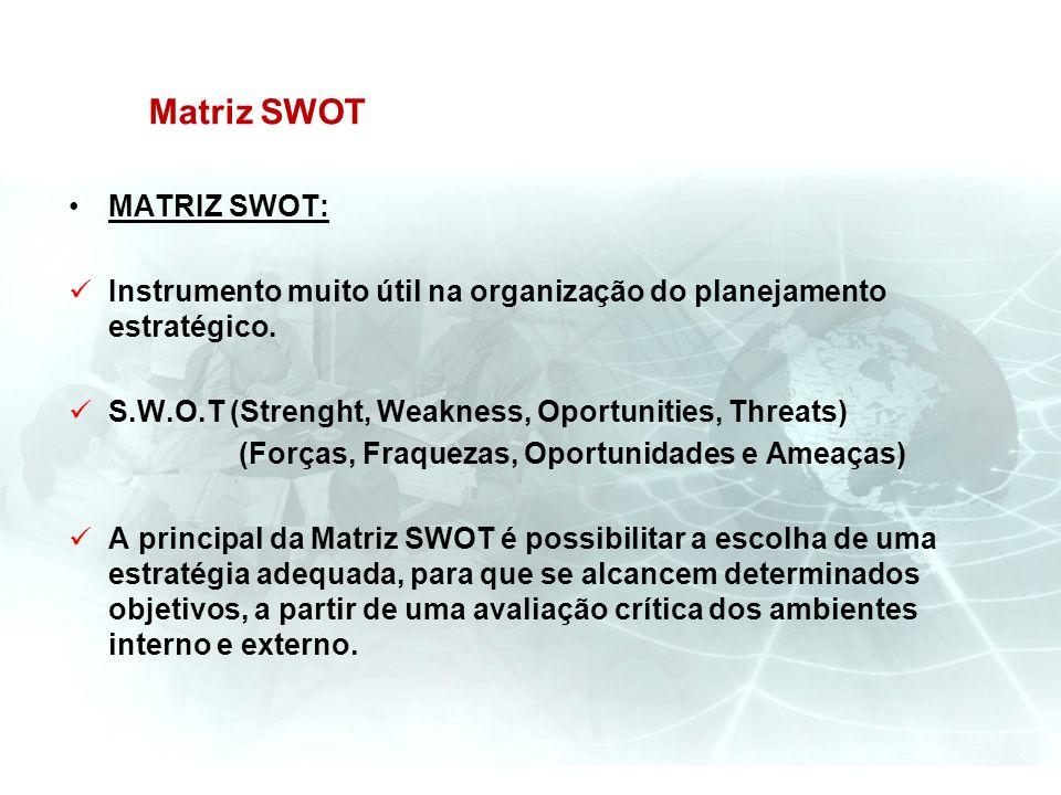 Matriz SWOT MATRIZ SWOT: Instrumento muito útil na organização do planejamento estratégico. S.W.O.T (Strenght, Weakness, Oportunities, Threats) (Força