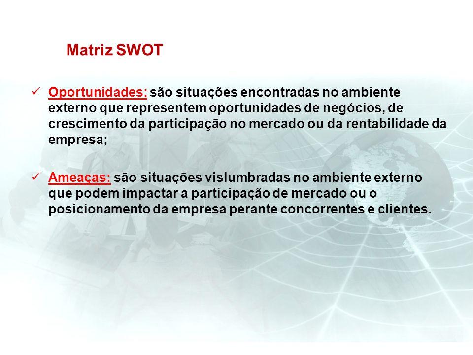 Matriz SWOT Oportunidades: são situações encontradas no ambiente externo que representem oportunidades de negócios, de crescimento da participação no