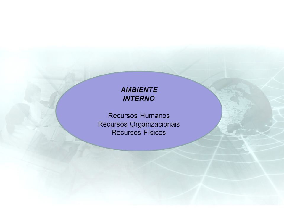 AMBIENTE INTERNO Recursos Humanos Recursos Organizacionais Recursos Físicos
