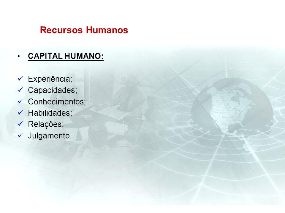 Recursos Humanos CAPITAL HUMANO: Experiência; Capacidades; Conhecimentos; Habilidades; Relações; Julgamento.