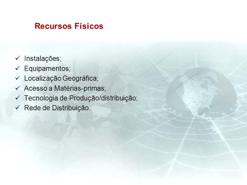 Recursos Físicos Instalações; Equipamentos; Localização Geográfica; Acesso a Matérias-primas; Tecnologia de Produção/distribuição; Rede de Distribuiçã
