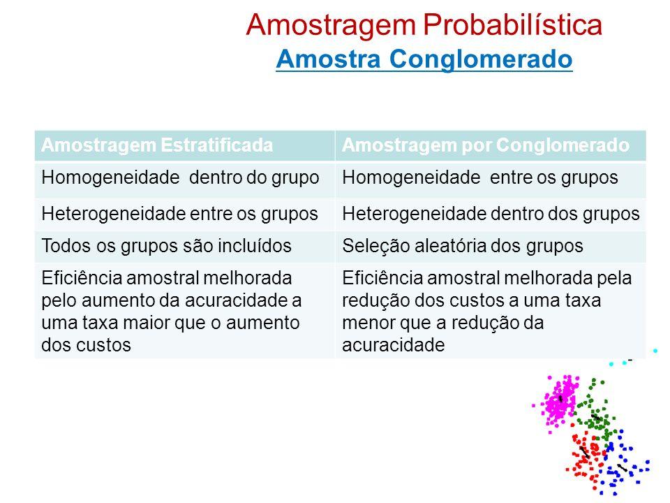 Amostragem Probabilística Amostra Conglomerado Amostragem EstratificadaAmostragem por Conglomerado Homogeneidade dentro do grupoHomogeneidade entre os