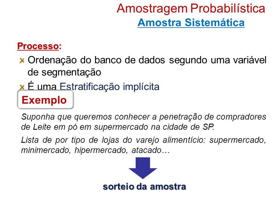 Amostragem Probabilística Amostra Sistemática Processo: Ordenação do banco de dados segundo uma variável de segmentação É uma Estratificação implícita