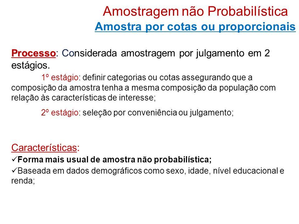 Processo Processo: Considerada amostragem por julgamento em 2 estágios. 1º estágio: definir categorias ou cotas assegurando que a composição da amostr