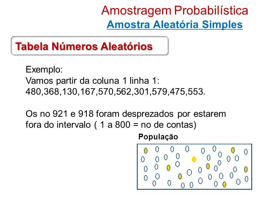 População Tabela Números Aleatórios Exemplo: Vamos partir da coluna 1 linha 1: 480,368,130,167,570,562,301,579,475,553. Os no 921 e 918 foram despreza