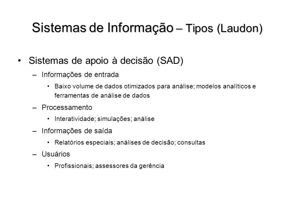 Sistemas de Informação – Tipos (Laudon) Sistemas de apoio à decisão (SAD) –Informações de entrada Baixo volume de dados otimizados para análise; model