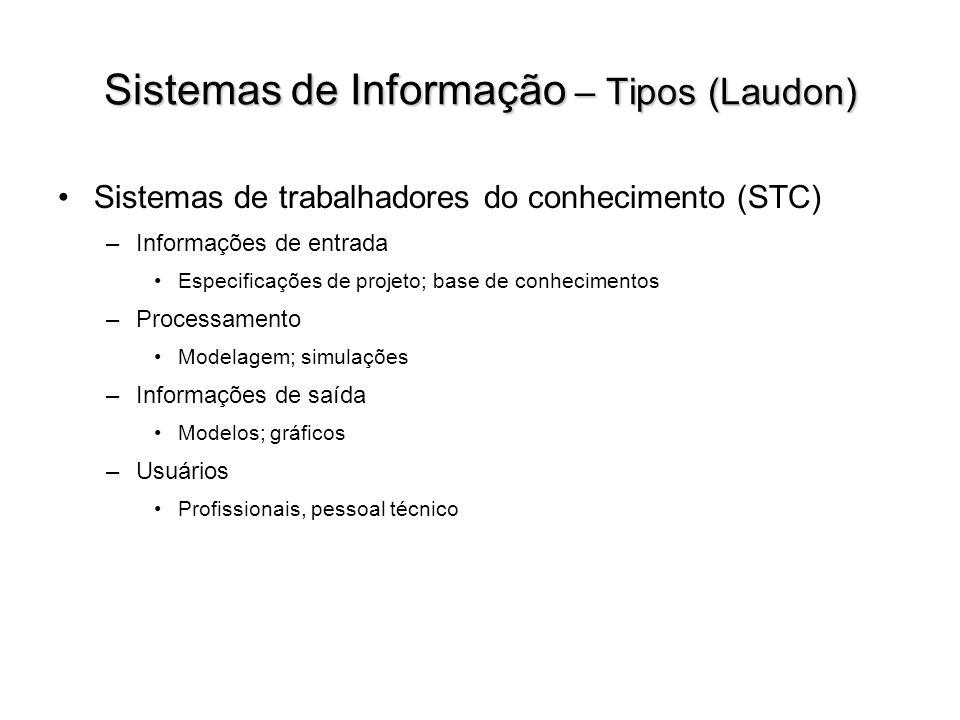 Sistemas de Informação – Tipos (Laudon) Sistemas de trabalhadores do conhecimento (STC) –Informações de entrada Especificações de projeto; base de con