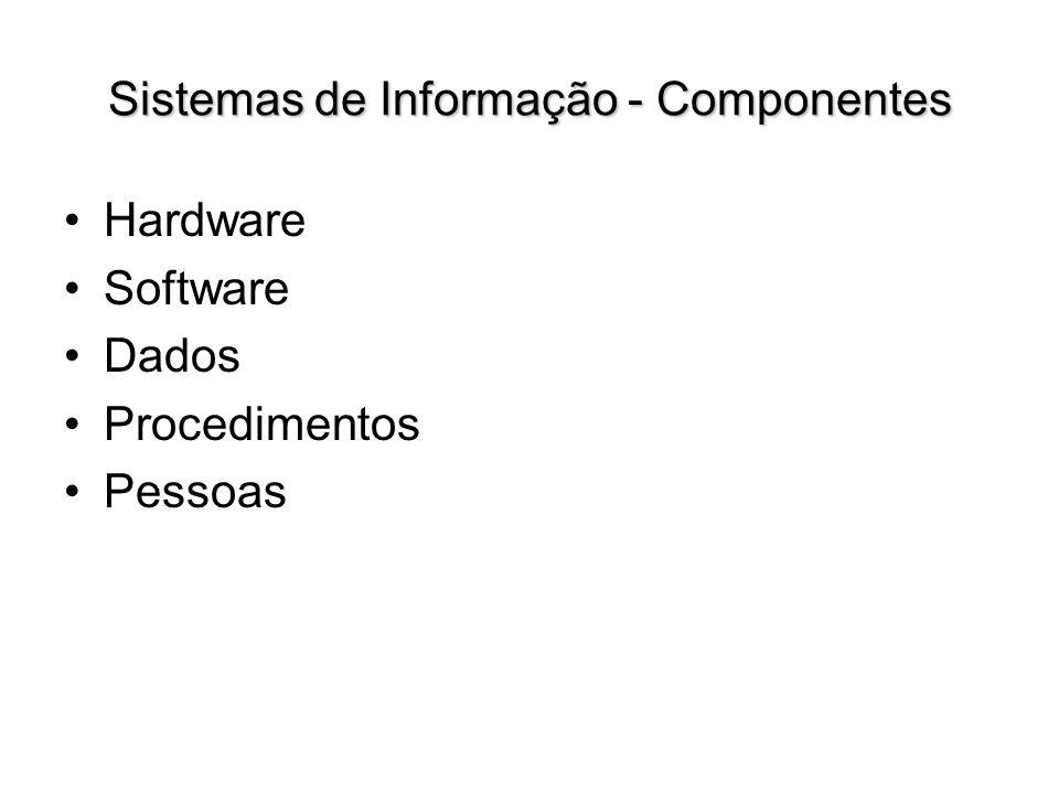 Sistemas de Informação – Tipos (Laudon) Sistemas de processamento de transações (SPT) –Informações de entrada Transações, eventos –Processamento Classificação; listagem; junção; atualização –Informações de saída Relatórios detalhados; listas, resumos –Usuários Operadores; supervisores