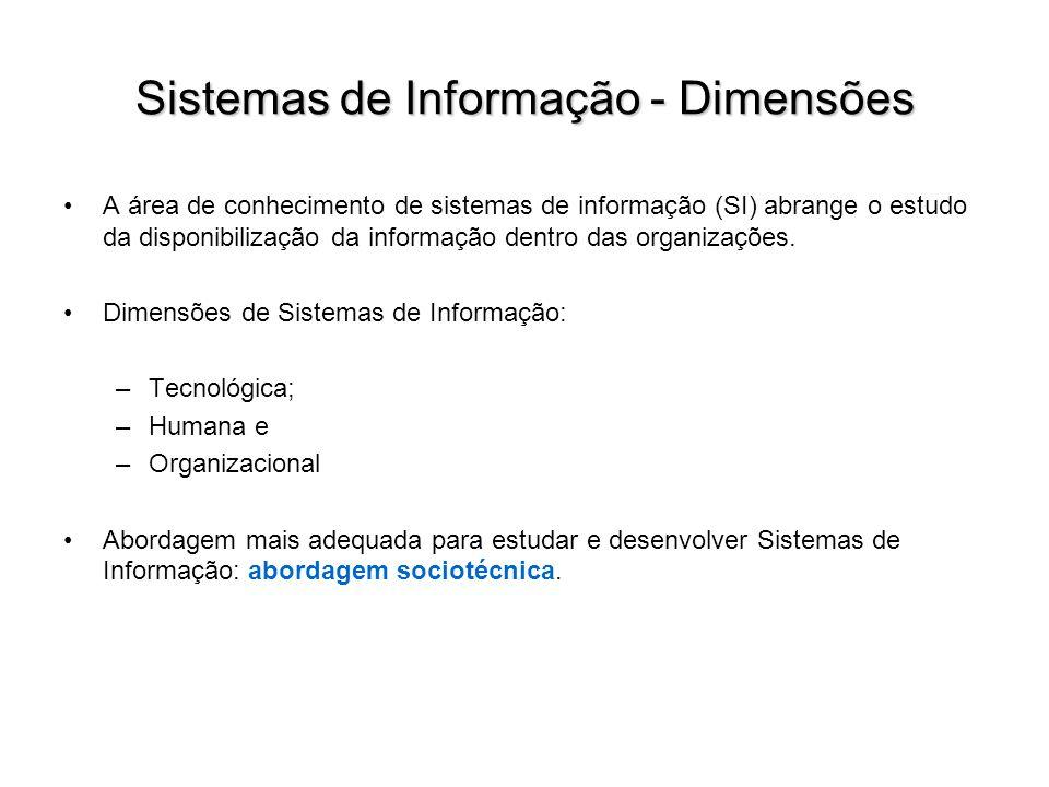 Sistema de Informação – Classificação por Estrutura Organizacional (Turban) SI Departamental SI Empresarial SI Inter-Organizacional Sistemas de informação são usualmente conectados por redes eletrônicas