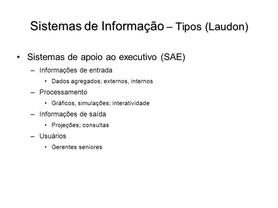 Referências Textos LAUDON, K.C.; LAUDON, J. P.