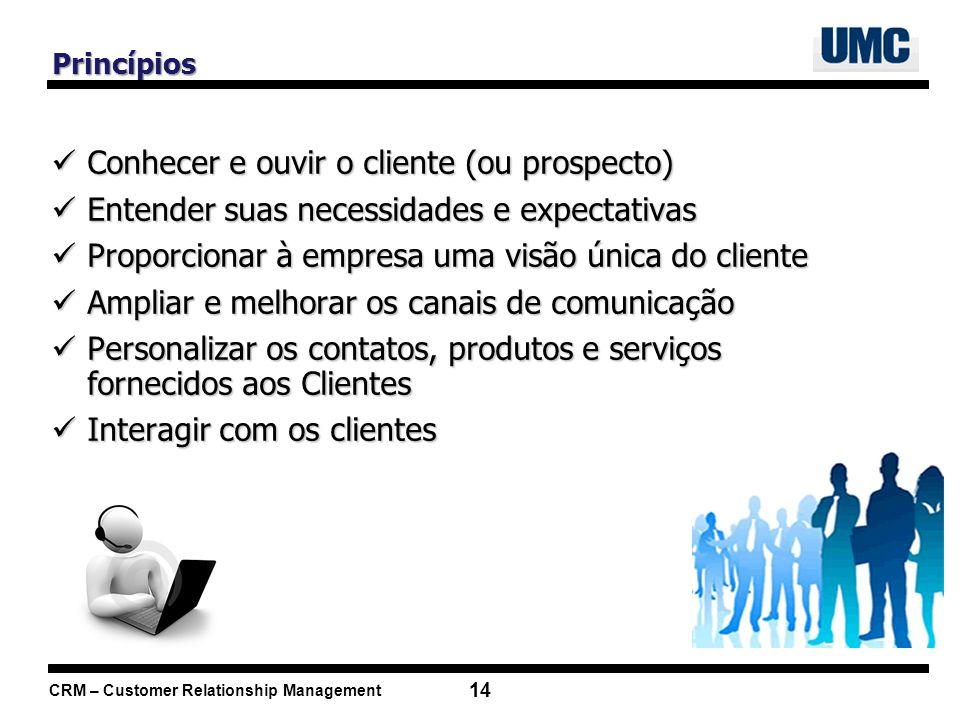 CRM – Customer Relationship Management 14 Conhecer e ouvir o cliente (ou prospecto) Conhecer e ouvir o cliente (ou prospecto) Entender suas necessidad