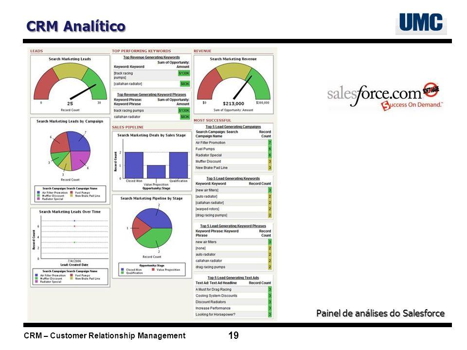 CRM – Customer Relationship Management 19 CRM Analítico Painel de análises do Salesforce