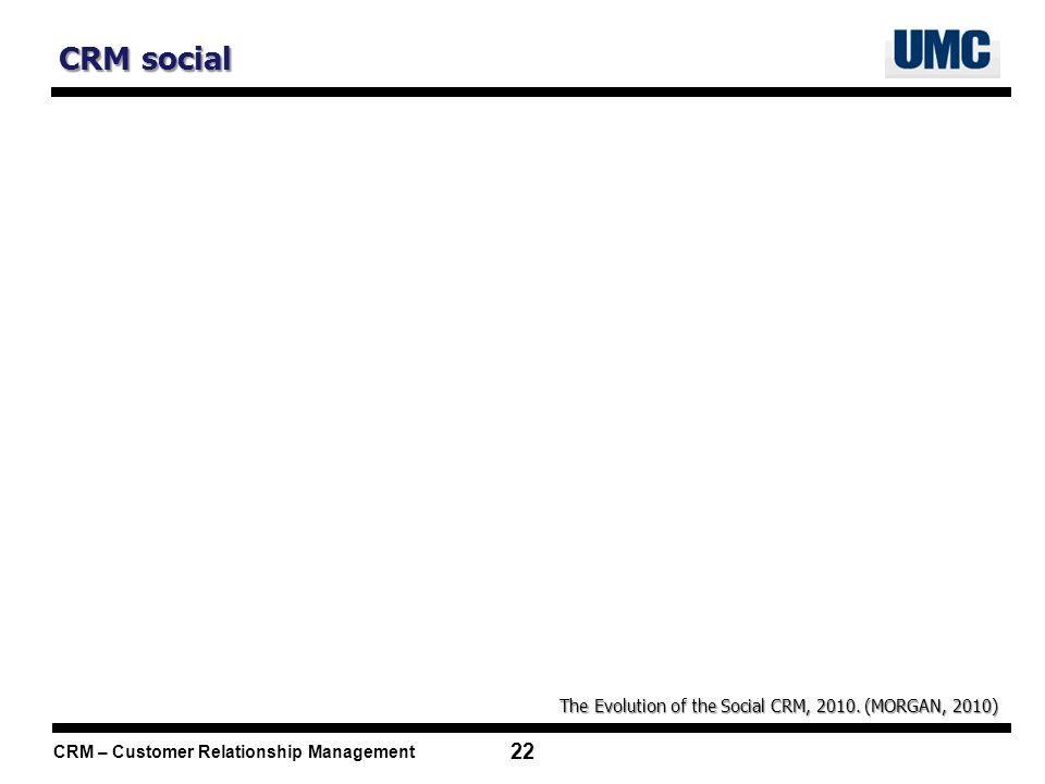 CRM – Customer Relationship Management 22 CRM social The Evolution of the Social CRM, 2010. (MORGAN, 2010)