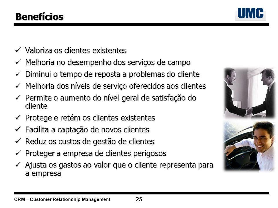 CRM – Customer Relationship Management 25 Valoriza os clientes existentes Valoriza os clientes existentes Melhoria no desempenho dos serviços de campo