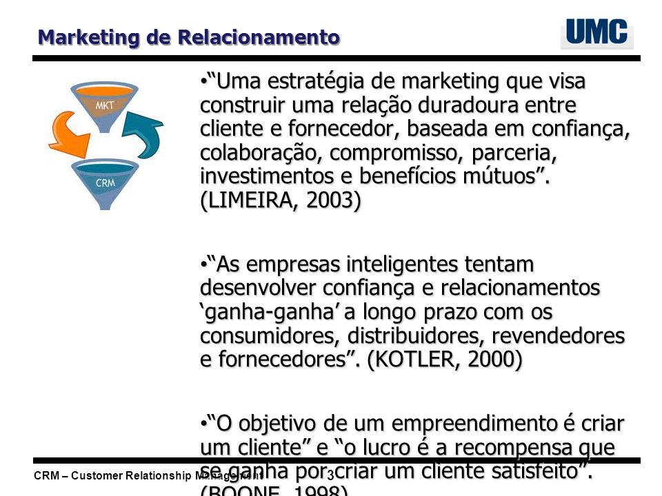 CRM – Customer Relationship Management 34 Fases da implementação Estudo de necessidades e viabilidade Estudo de necessidades e viabilidade Análise e seleção de fornecedores e ferramentas Análise e seleção de fornecedores e ferramentas Mudança de cultura e a orientação da empresa para o cliente Mudança de cultura e a orientação da empresa para o cliente Implementação das ferramentas de CRM Implementação das ferramentas de CRM Gerenciamento das ferramentas e a prática do CRM propriamente dito Gerenciamento das ferramentas e a prática do CRM propriamente dito