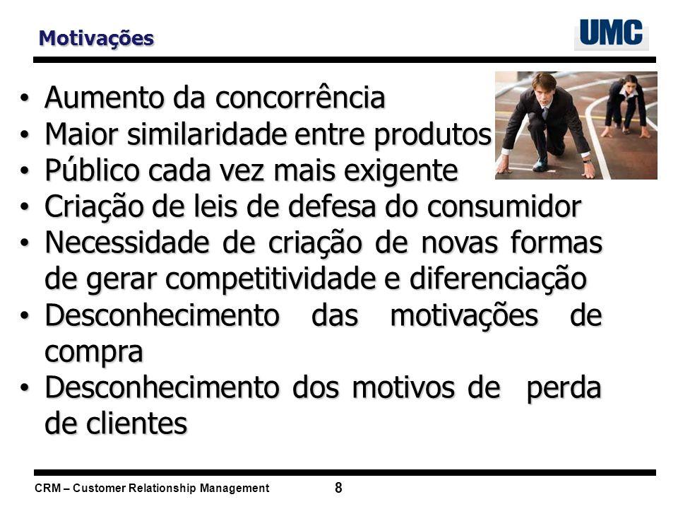 CRM – Customer Relationship Management 9 Motivos de perda de clientes
