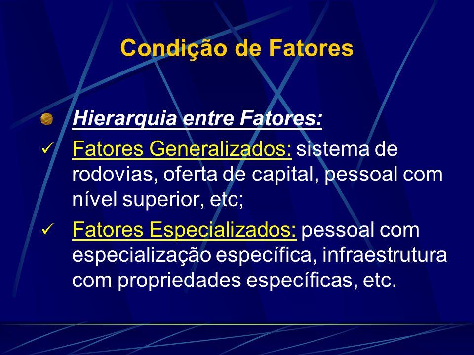 Condição de Fatores Hierarquia entre Fatores: Fatores Generalizados: sistema de rodovias, oferta de capital, pessoal com nível superior, etc; Fatores
