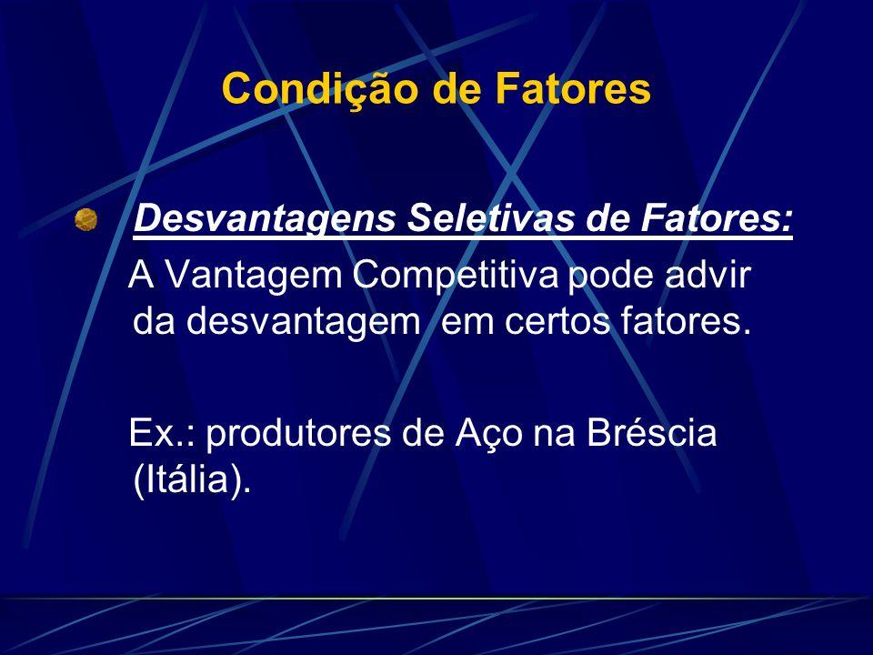 Condição de Fatores Desvantagens Seletivas de Fatores: A Vantagem Competitiva pode advir da desvantagem em certos fatores. Ex.: produtores de Aço na B