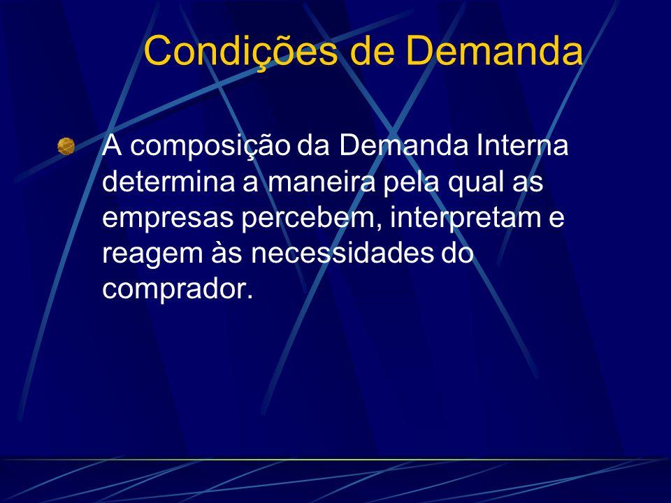 Condições de Demanda A composição da Demanda Interna determina a maneira pela qual as empresas percebem, interpretam e reagem às necessidades do compr
