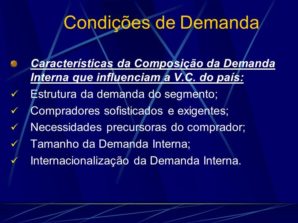 Condições de Demanda Características da Composição da Demanda Interna que influenciam a V.C. do país: Estrutura da demanda do segmento; Compradores so