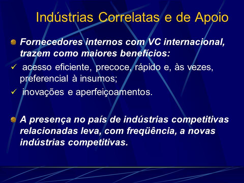 Indústrias Correlatas e de Apoio Fornecedores internos com VC internacional, trazem como maiores benefícios: acesso eficiente, precoce, rápido e, às v