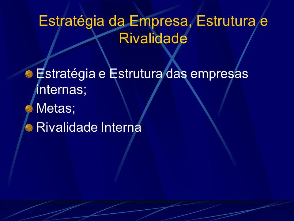 Estratégia da Empresa, Estrutura e Rivalidade Estratégia e Estrutura das empresas internas; Metas; Rivalidade Interna