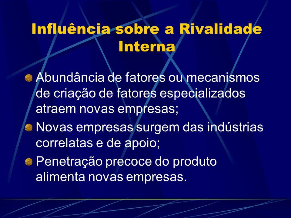 Influência sobre a Rivalidade Interna Abundância de fatores ou mecanismos de criação de fatores especializados atraem novas empresas; Novas empresas s