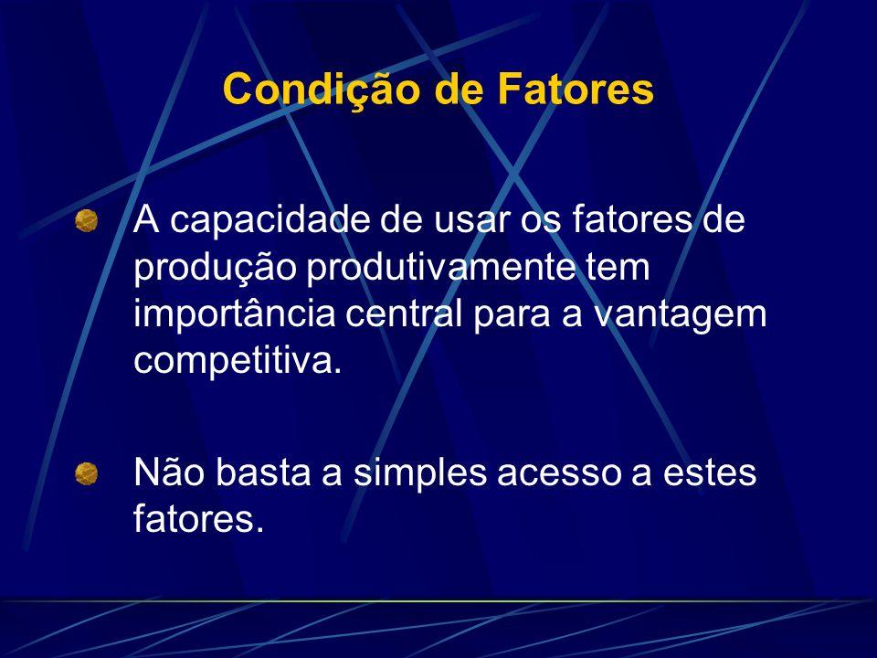 Condição de Fatores A capacidade de usar os fatores de produção produtivamente tem importância central para a vantagem competitiva. Não basta a simple