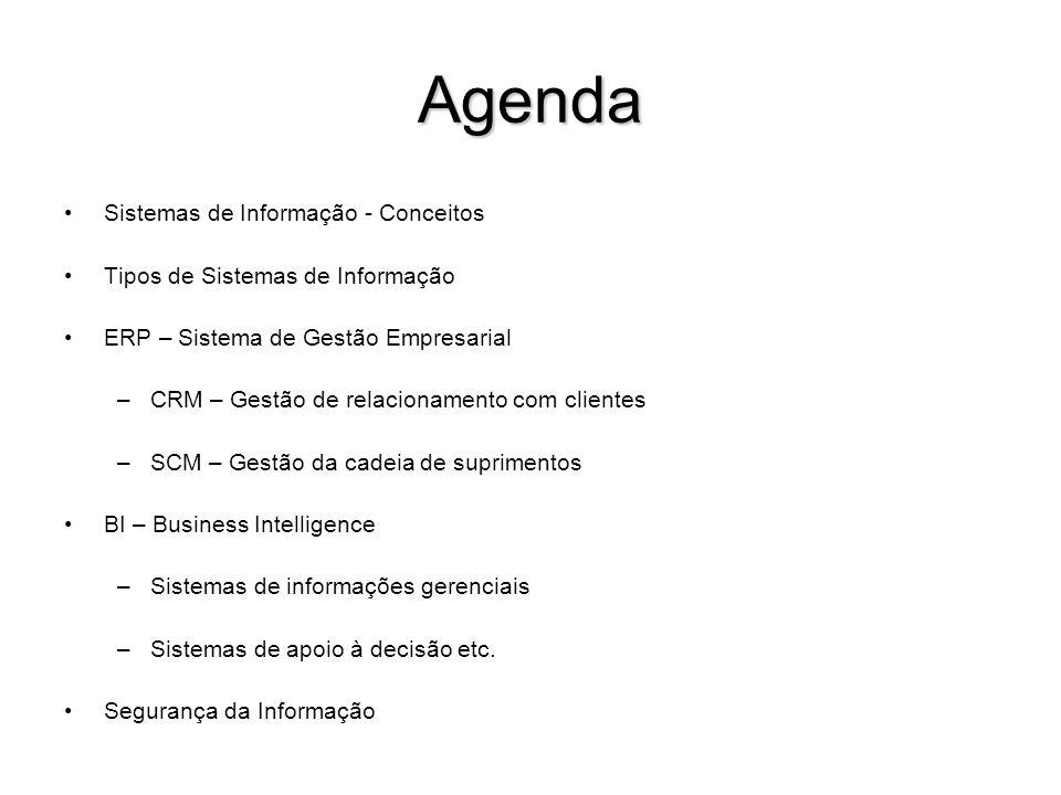 Agenda Sistemas de Informação - Conceitos Tipos de Sistemas de Informação ERP – Sistema de Gestão Empresarial –CRM – Gestão de relacionamento com clie