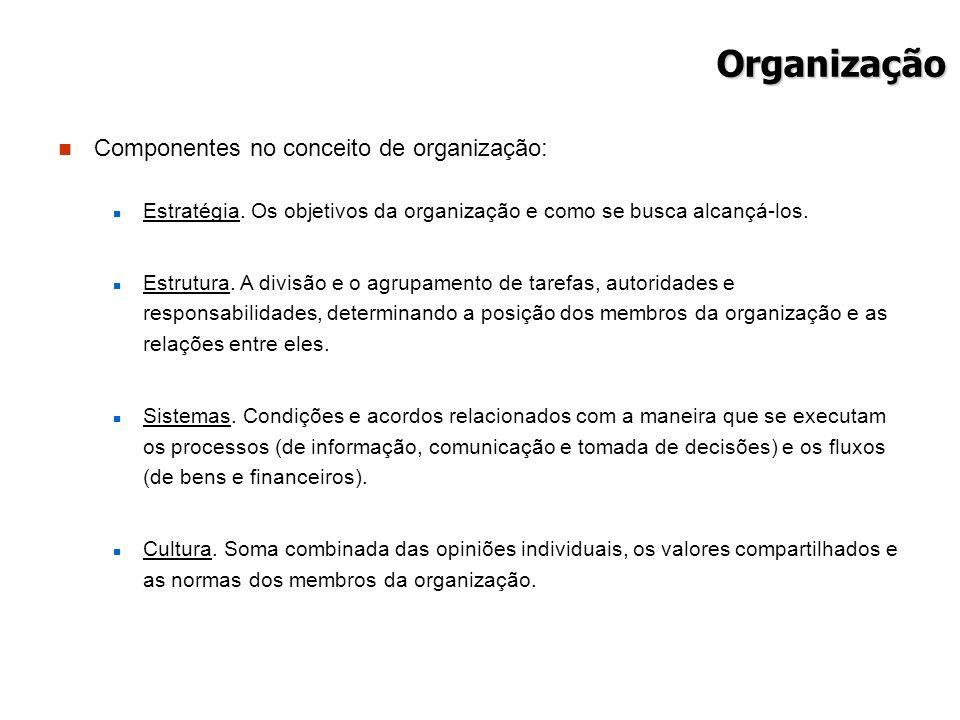 Organização Componentes no conceito de organização: Estratégia. Os objetivos da organização e como se busca alcançá-los. Estrutura. A divisão e o agru