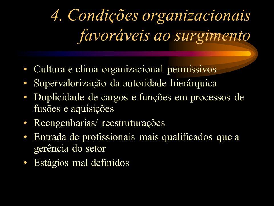 4. Condições organizacionais favoráveis ao surgimento Cultura e clima organizacional permissivos Supervalorização da autoridade hierárquica Duplicidad
