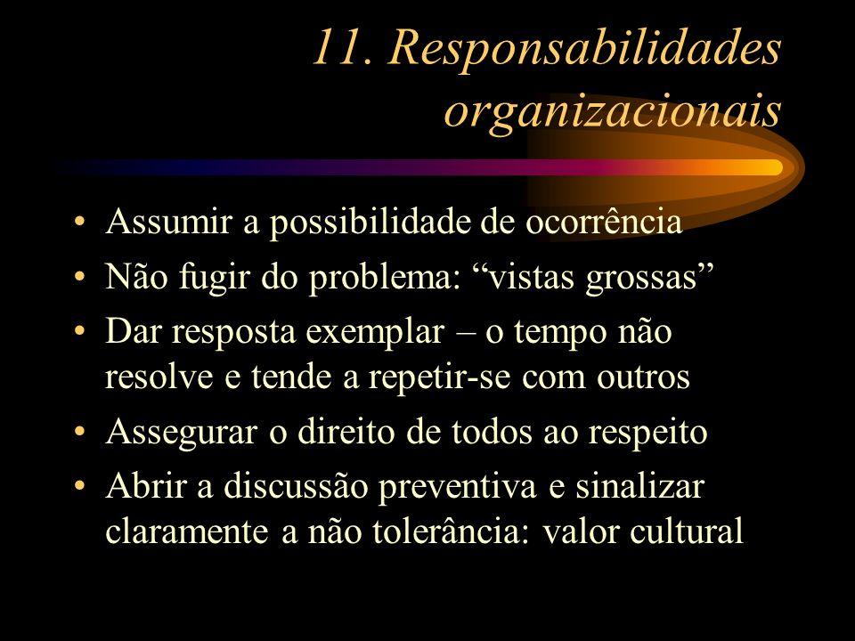 11. Responsabilidades organizacionais Assumir a possibilidade de ocorrência Não fugir do problema: vistas grossas Dar resposta exemplar – o tempo não