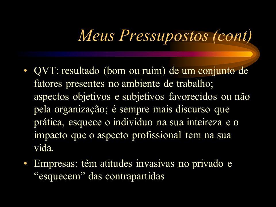 Meus Pressupostos (cont) QVT: resultado (bom ou ruim) de um conjunto de fatores presentes no ambiente de trabalho; aspectos objetivos e subjetivos fav