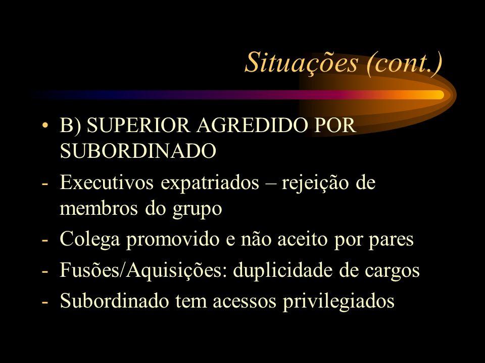 Situações (cont.) B) SUPERIOR AGREDIDO POR SUBORDINADO -Executivos expatriados – rejeição de membros do grupo -Colega promovido e não aceito por pares