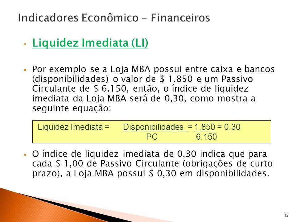 Liquidez Imediata (LI) Por exemplo se a Loja MBA possui entre caixa e bancos (disponibilidades) o valor de $ 1.850 e um Passivo Circulante de $ 6.150,