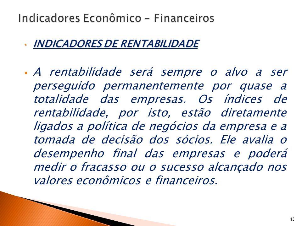 INDICADORES DE RENTABILIDADE INDICADORES DE RENTABILIDADE A rentabilidade será sempre o alvo a ser perseguido permanentemente por quase a totalidade d