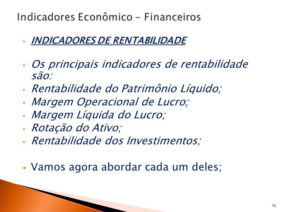 INDICADORES DE RENTABILIDADE INDICADORES DE RENTABILIDADE Os principais indicadores de rentabilidade são: Rentabilidade do Patrimônio Líquido; Margem