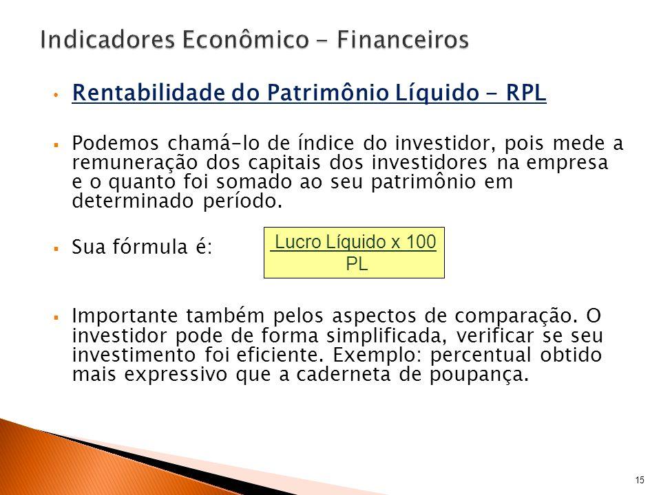 Rentabilidade do Patrimônio Líquido - RPL Podemos chamá-lo de índice do investidor, pois mede a remuneração dos capitais dos investidores na empresa e