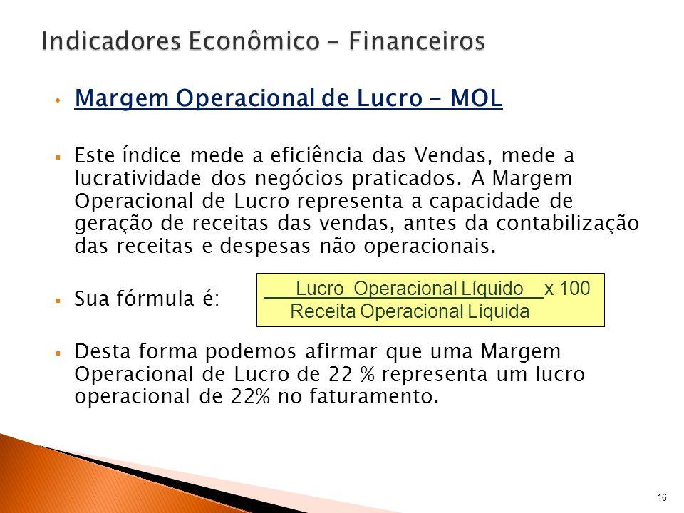 Margem Operacional de Lucro - MOL Este índice mede a eficiência das Vendas, mede a lucratividade dos negócios praticados. A Margem Operacional de Lucr
