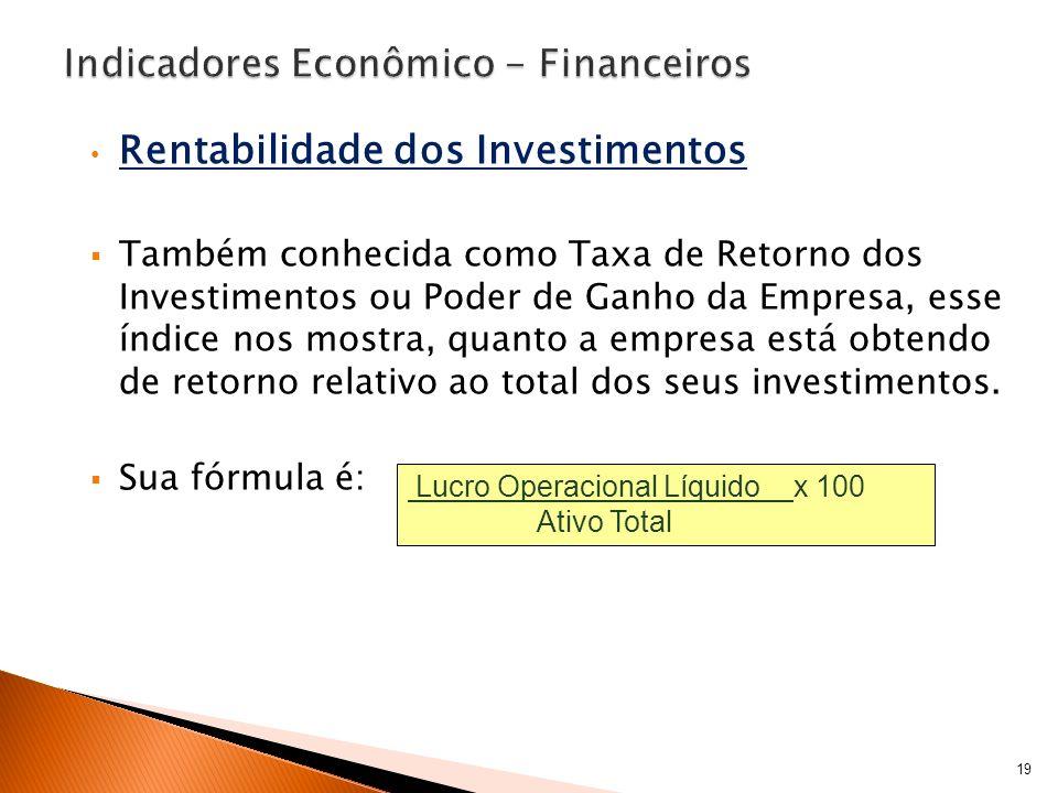 Rentabilidade dos Investimentos Também conhecida como Taxa de Retorno dos Investimentos ou Poder de Ganho da Empresa, esse índice nos mostra, quanto a