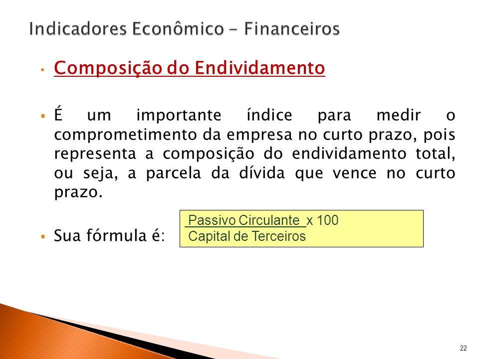 Composição do Endividamento É um importante índice para medir o comprometimento da empresa no curto prazo, pois representa a composição do endividamen