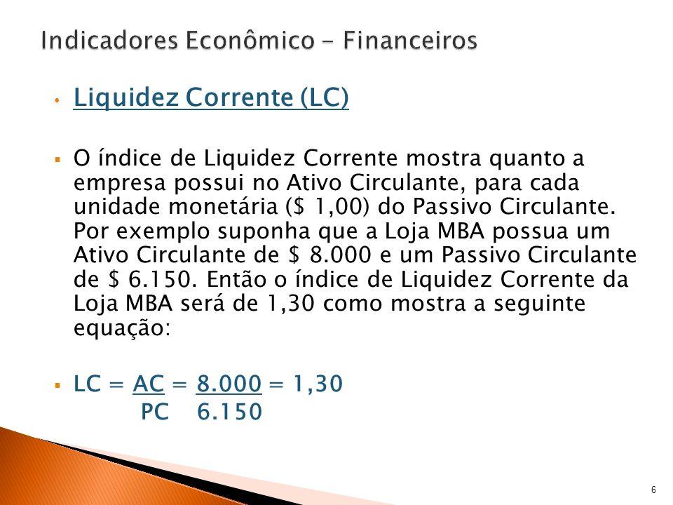 Liquidez Corrente (LC) O índice de Liquidez Corrente mostra quanto a empresa possui no Ativo Circulante, para cada unidade monetária ($ 1,00) do Passi
