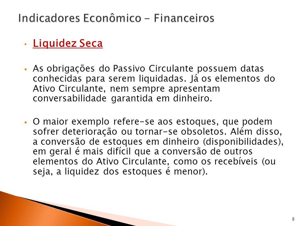 Liquidez Seca Dessa forma, para o cálculo do índice de Liquidez Seca, o valor dos estoques deve ser subtraído do Ativo Circulante, antes de dividí-lo pelo Passivo Circulante, como mostra a seguinte equação: Por exemplo, se a Loja MBA possui $ 1.550 em estoque, $ 8.000 de Ativo Circulante e $ 6.150 de Passivo Circulante, o índice de liquidez seca da Loja será de 1,05 conforme demonstrado na equação: 9 Liquidez Seca = AC - Estoques PC